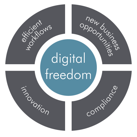 digital freedom
